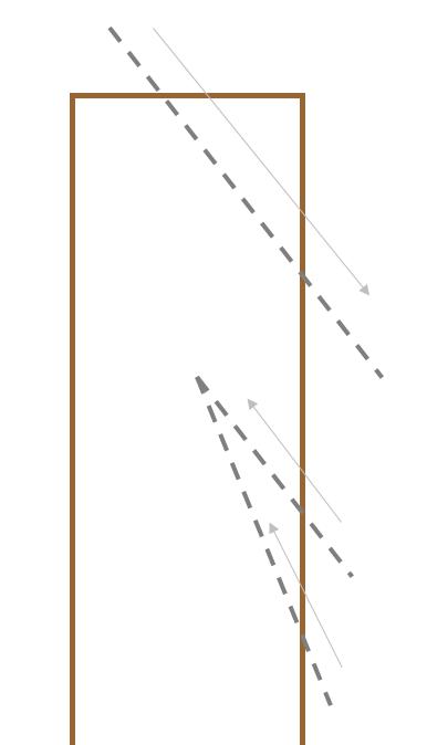Schemazeichnung für Schnitz-oder Sägekanten