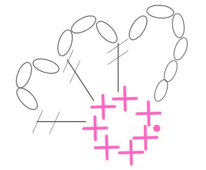 Schema einer einfachen Schneeflocke